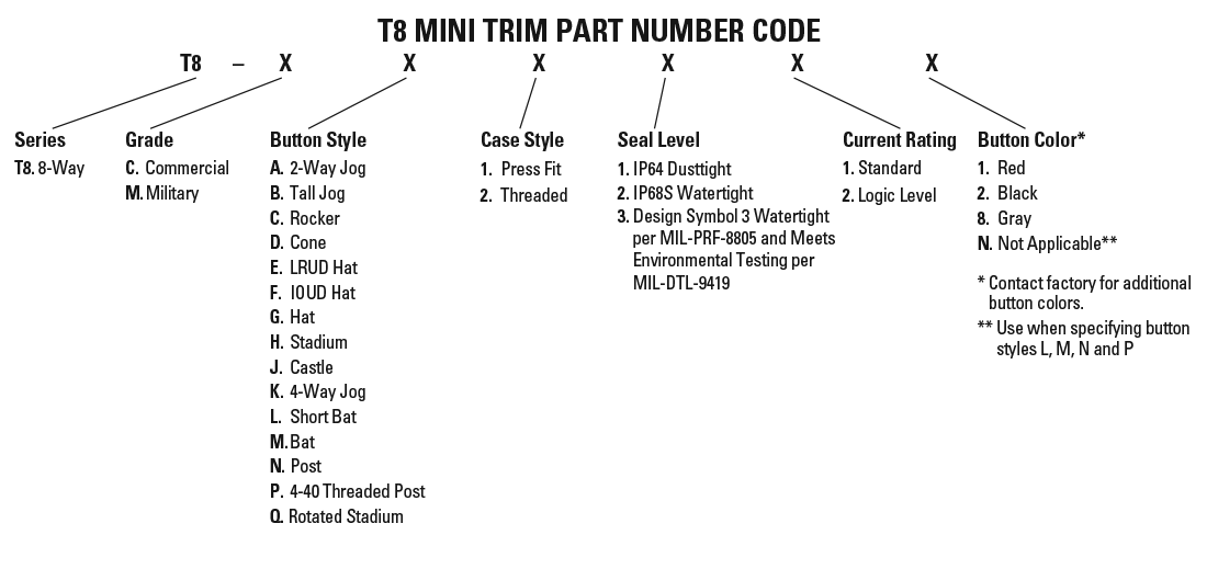 T8 Single Pole 8 Way Mini Trim Switches Supplier – OTTO Controls